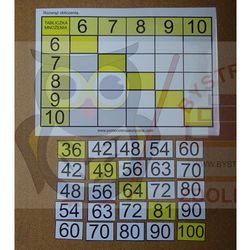 Tabliczka mnożenia cz. II ( wynik działania od 36 do100)