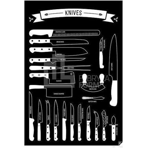 Plakaty, Plakat Types of Knives czarny 21 x 30 cm